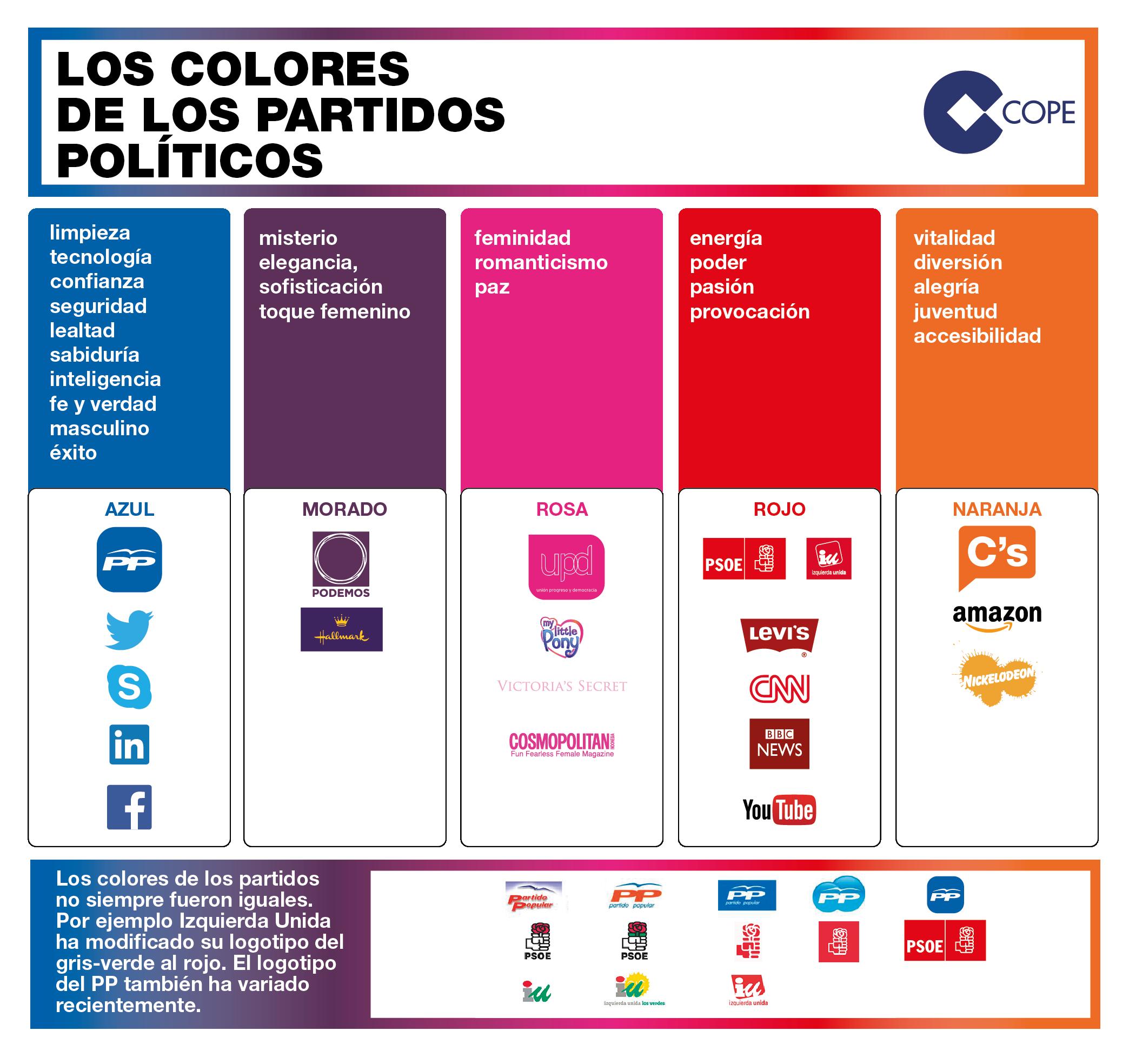 colores-politicos